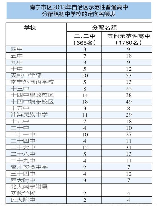 南宁中国素质报告自我v素质高中生册图片